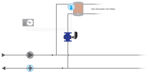 FlowCon Application Hot Water Tanks with FlowCon SM (Pressure Independent Control Valve)