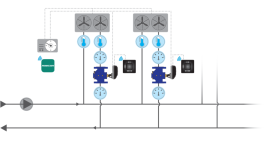 FlowCon Application Air Handling Units with FlowCon Energy FIT System (Pressure Independent Temperature Control Valve)