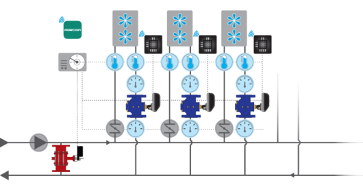 FlowCon Application Chillers with FlowCon Energy FIT System (Pressure Independent Temperature Control Valve)